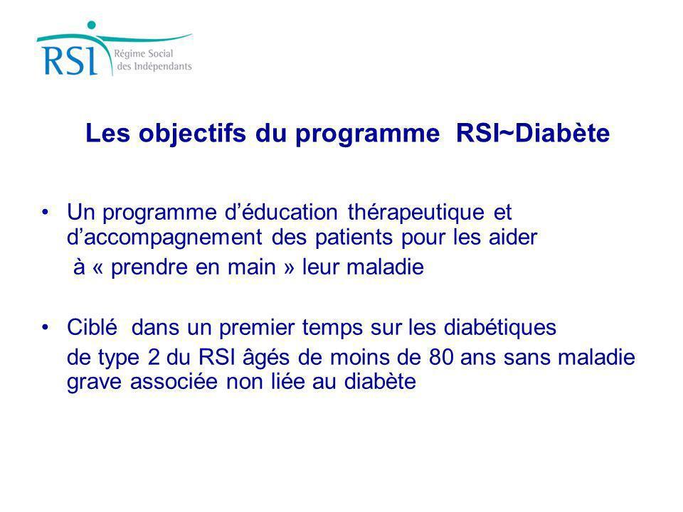 Les objectifs du programme RSI~Diabète Un programme déducation thérapeutique et daccompagnement des patients pour les aider à « prendre en main » leur