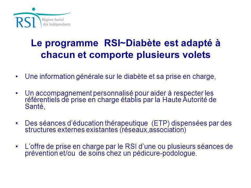 Le programme RSI~Diabète est adapté à chacun et comporte plusieurs volets Une information générale sur le diabète et sa prise en charge, Un accompagne