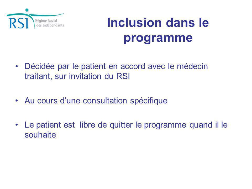Inclusion dans le programme Décidée par le patient en accord avec le médecin traitant, sur invitation du RSI Au cours dune consultation spécifique Le