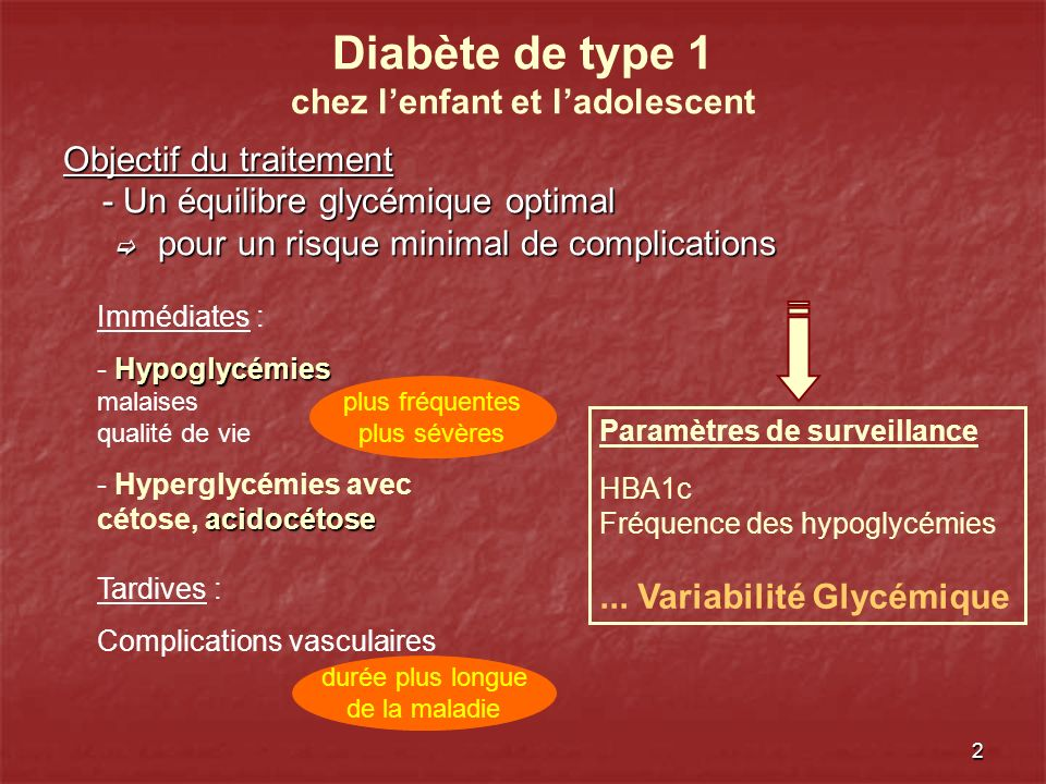 2 Diabète de type 1 chez lenfant et ladolescent Objectif du traitement - Un équilibre glycémique optimal pour un risque minimal de complications pour