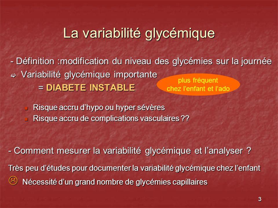 3 La variabilité glycémique - Définition :modification du niveau des glycémies sur la journée Variabilité glycémique importante Variabilité glycémique importante = DIABETE INSTABLE Risque accru dhypo ou hyper sévères Risque accru dhypo ou hyper sévères Risque accru de complications vasculaires ?.