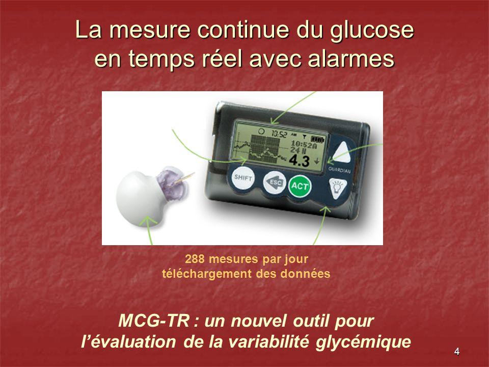 4 La mesure continue du glucose en temps réel avec alarmes 288 mesures par jour téléchargement des données MCG-TR : un nouvel outil pour lévaluation de la variabilité glycémique