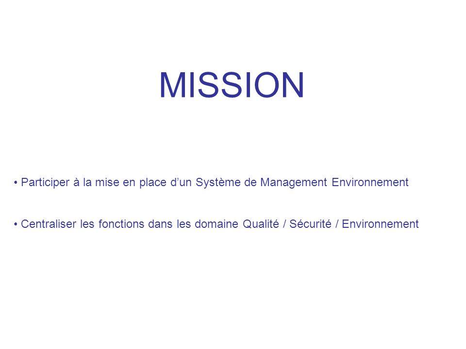 MISSION Participer à la mise en place dun Système de Management Environnement Centraliser les fonctions dans les domaine Qualité / Sécurité / Environnement