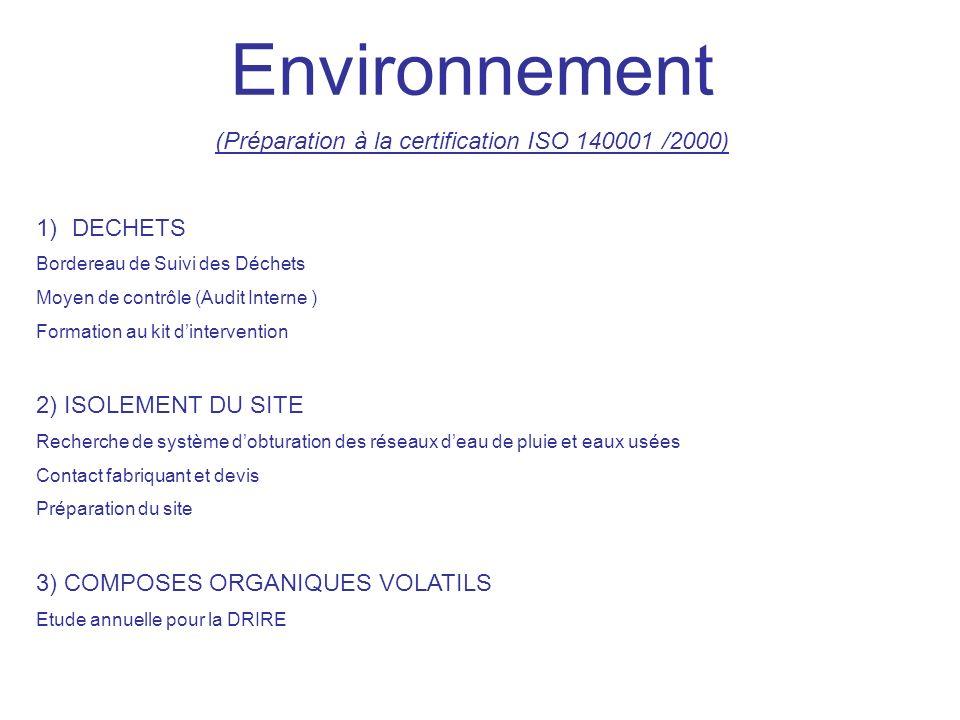Environnement (Préparation à la certification ISO 140001 /2000) 1)DECHETS Bordereau de Suivi des Déchets Moyen de contrôle (Audit Interne ) Formation au kit dintervention 2) ISOLEMENT DU SITE Recherche de système dobturation des réseaux deau de pluie et eaux usées Contact fabriquant et devis Préparation du site 3) COMPOSES ORGANIQUES VOLATILS Etude annuelle pour la DRIRE