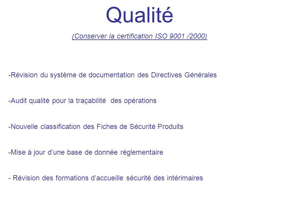Qualité (Conserver la certification ISO 9001 /2000) -Révision du système de documentation des Directives Générales -Audit qualité pour la traçabilité des opérations -Nouvelle classification des Fiches de Sécurité Produits -Mise à jour dune base de donnée réglementaire - Révision des formations daccueille sécurité des intérimaires