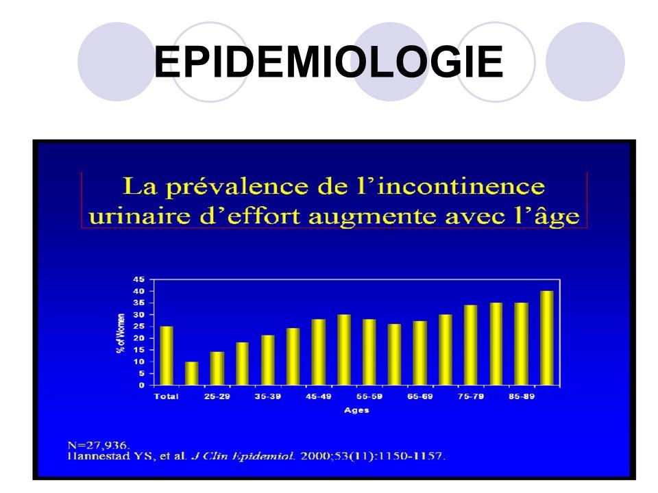 IMPACT DE LINCONTINENCE URINAIRE SUR LA QUALITE DE VIE