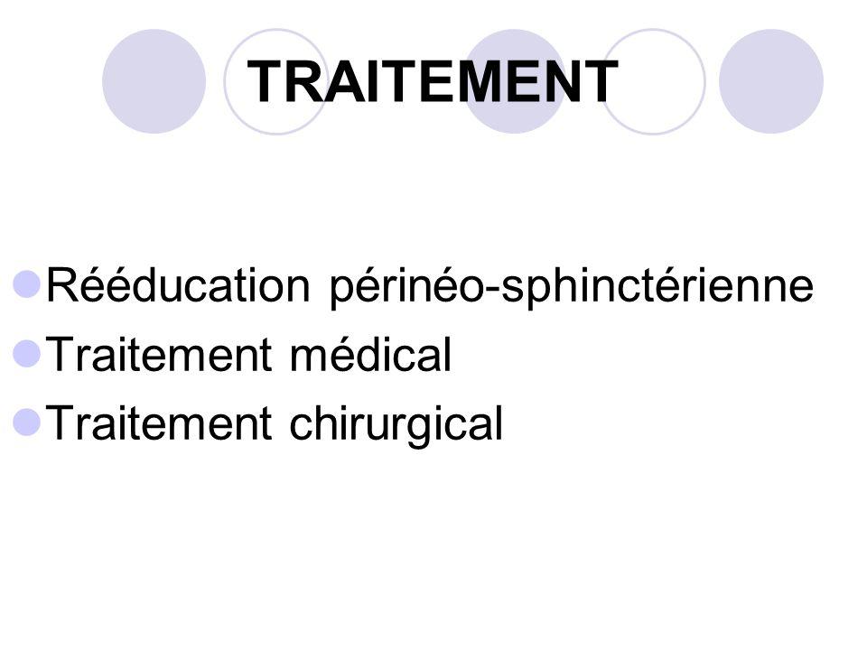 TRAITEMENT INITIAL DE LINCONTINENCE URINAIRE DE LA FEMME EN MEDECINE GENERALE Incontinence urinaire deffort Rééducation périnéo-sphinctérienne seule ou associée au biofeedback ou à lélectrostimulation si patiente motivée et valide en labsence damélioration après 10 à 20 séances, avis chirurgical si IU invalidante Un TTT par anti cholinergique est déconseillé si IU deffort sans symptôme dimpériosité