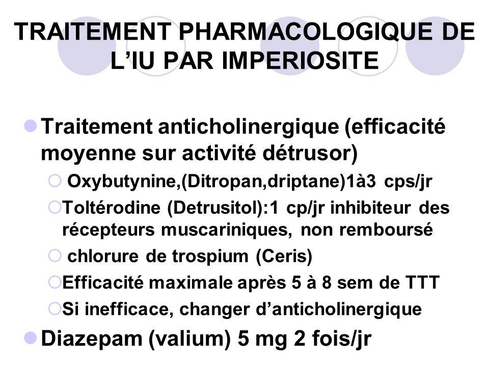 TRAITEMENT PHARMACOLOGIQUE DE LIU PAR IMPERIOSITE Traitement anticholinergique (efficacité moyenne sur activité détrusor) Oxybutynine,(Ditropan,driptane)1à3 cps/jr Toltérodine (Detrusitol):1 cp/jr inhibiteur des récepteurs muscariniques, non remboursé chlorure de trospium (Ceris) Efficacité maximale après 5 à 8 sem de TTT Si inefficace, changer danticholinergique Diazepam (valium) 5 mg 2 fois/jr