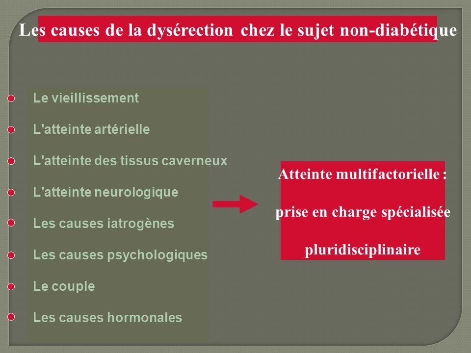 Les causes de la dysérection chez le sujet non-diabétique Le vieillissement L'atteinte artérielle L'atteinte des tissus caverneux L'atteinte neurologi