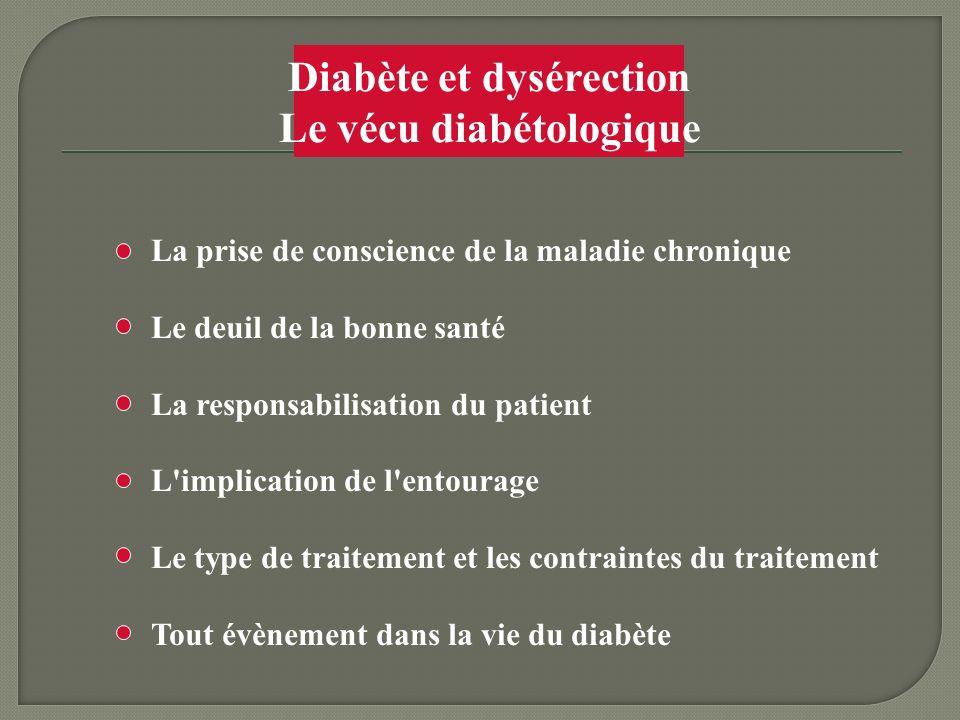 Diabète et dysérection Le vécu diabétologique La prise de conscience de la maladie chronique Le deuil de la bonne santé La responsabilisation du patie