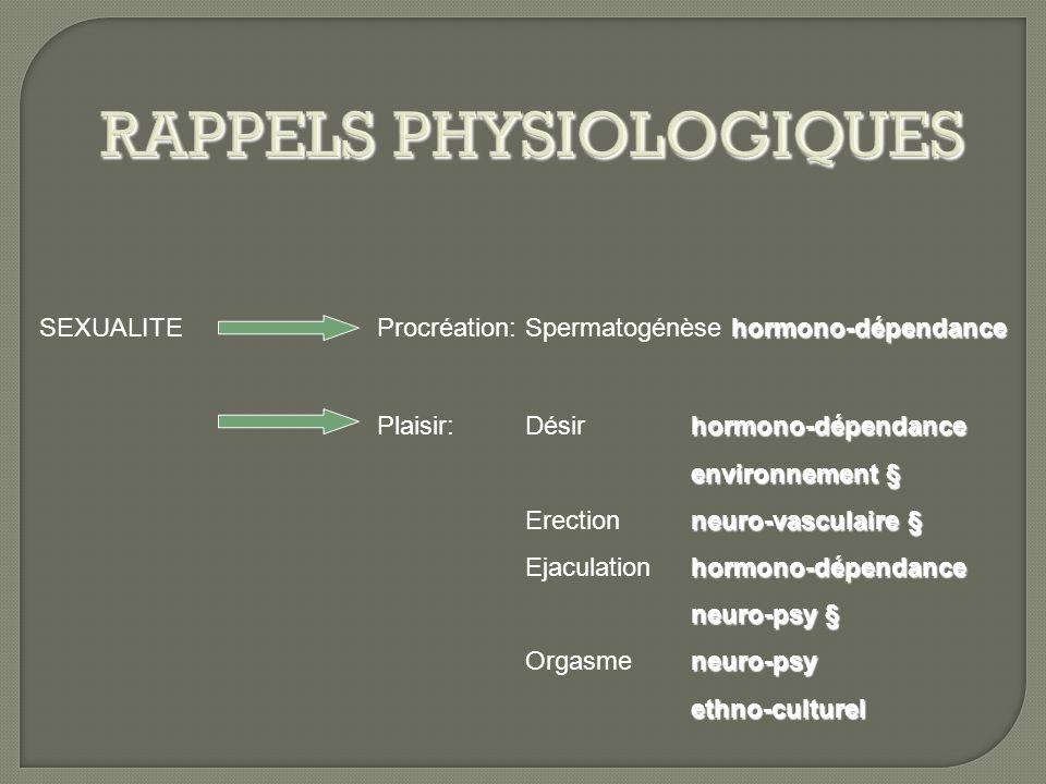 RAPPELS PHYSIOLOGIQUES SEXUALITE hormono-dépendance Procréation: Spermatogénèse hormono-dépendance hormono-dépendance Plaisir: Désir hormono-dépendanc