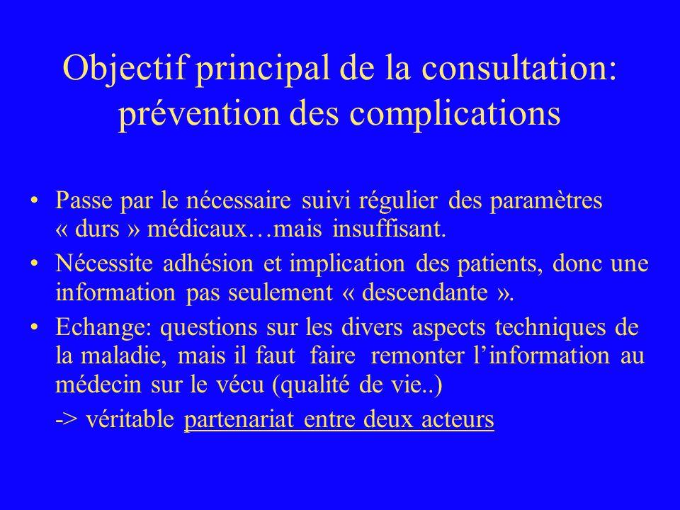 Objectif principal de la consultation: prévention des complications Passe par le nécessaire suivi régulier des paramètres « durs » médicaux…mais insuf