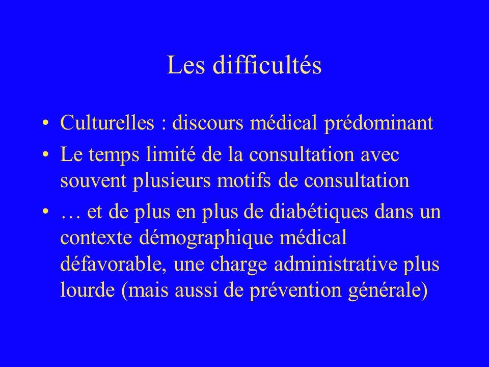 Les difficultés Culturelles : discours médical prédominant Le temps limité de la consultation avec souvent plusieurs motifs de consultation … et de pl