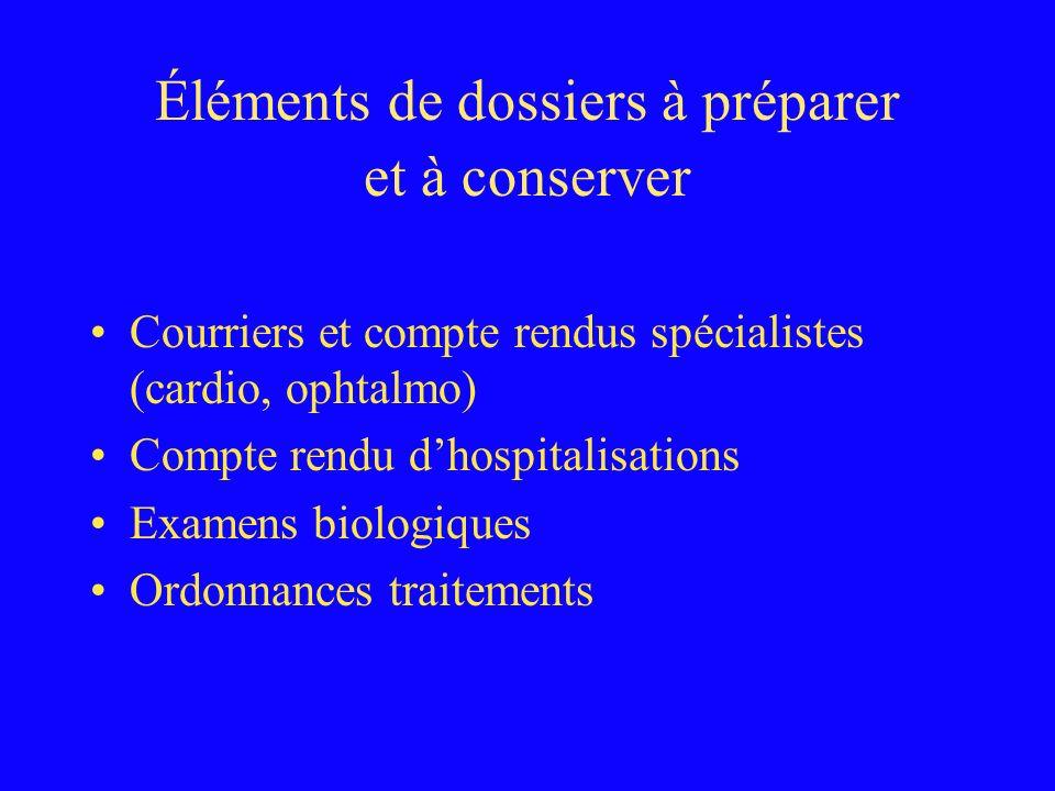 Éléments de dossiers à préparer et à conserver Courriers et compte rendus spécialistes (cardio, ophtalmo) Compte rendu dhospitalisations Examens biolo