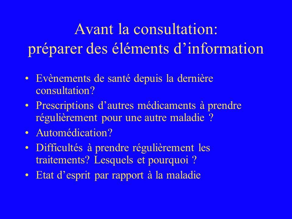 Avant la consultation: préparer des éléments dinformation Evènements de santé depuis la dernière consultation? Prescriptions dautres médicaments à pre