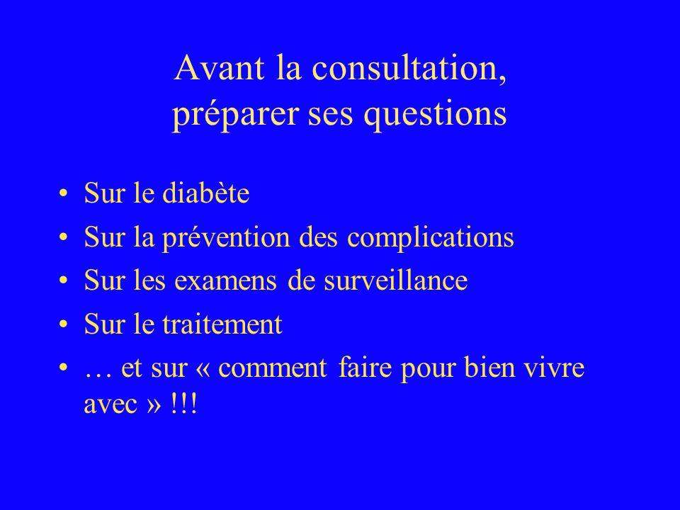 Avant la consultation, préparer ses questions Sur le diabète Sur la prévention des complications Sur les examens de surveillance Sur le traitement … e