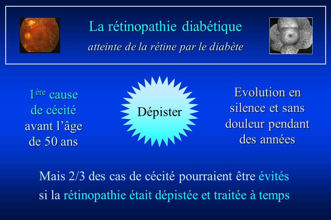 La rétinopathie diabétique atteinte de la rétine par le diabète Dépister 1 ère cause de cécité avant lâge de 50 ans Mais 2/3 des cas de cécité pourrai