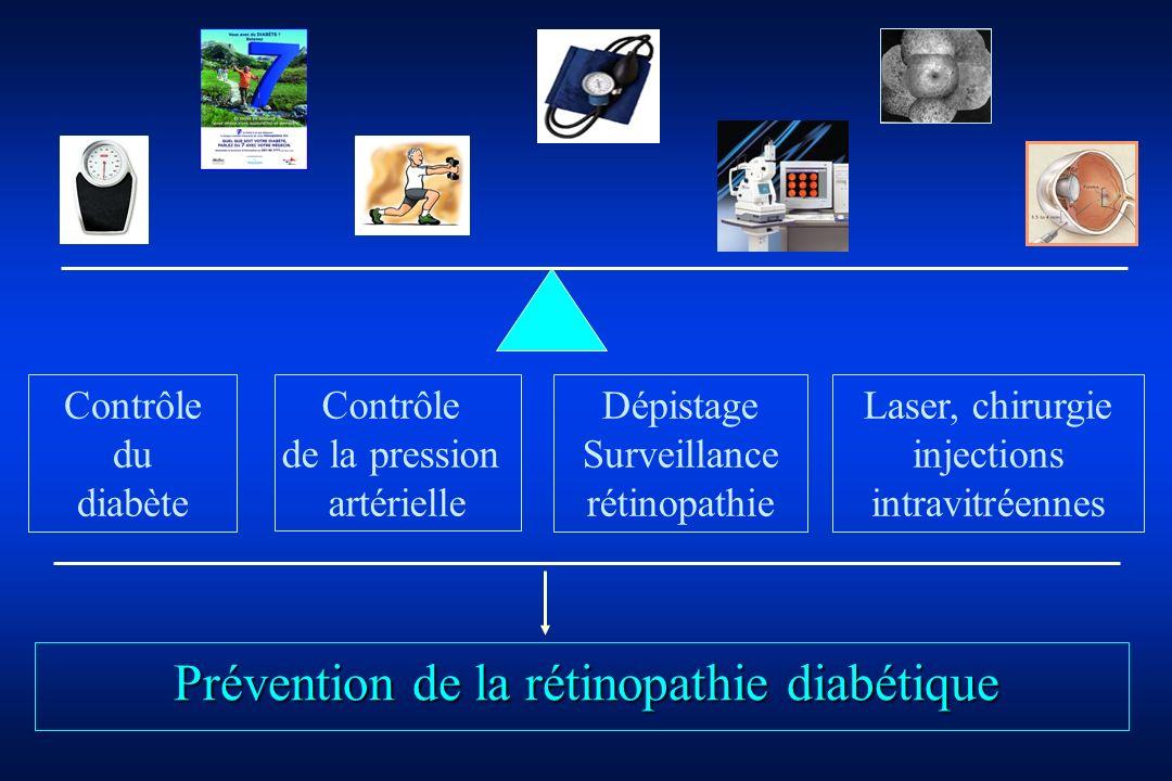 Contrôle de la pression artérielle Dépistage Surveillance rétinopathie Contrôle du diabète Laser, chirurgie injections intravitréennes Prévention de l