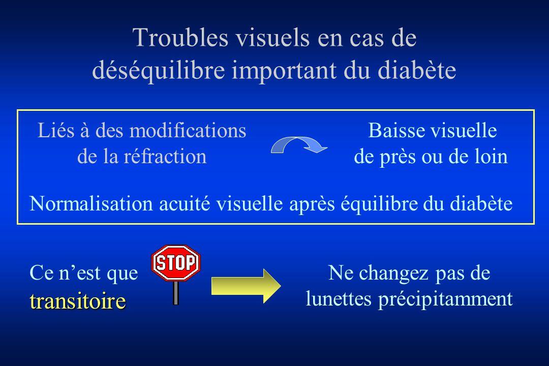 Troubles visuels en cas de déséquilibre important du diabète Liés à des modifications de la réfraction Ne changez pas de lunettes précipitamment Baiss