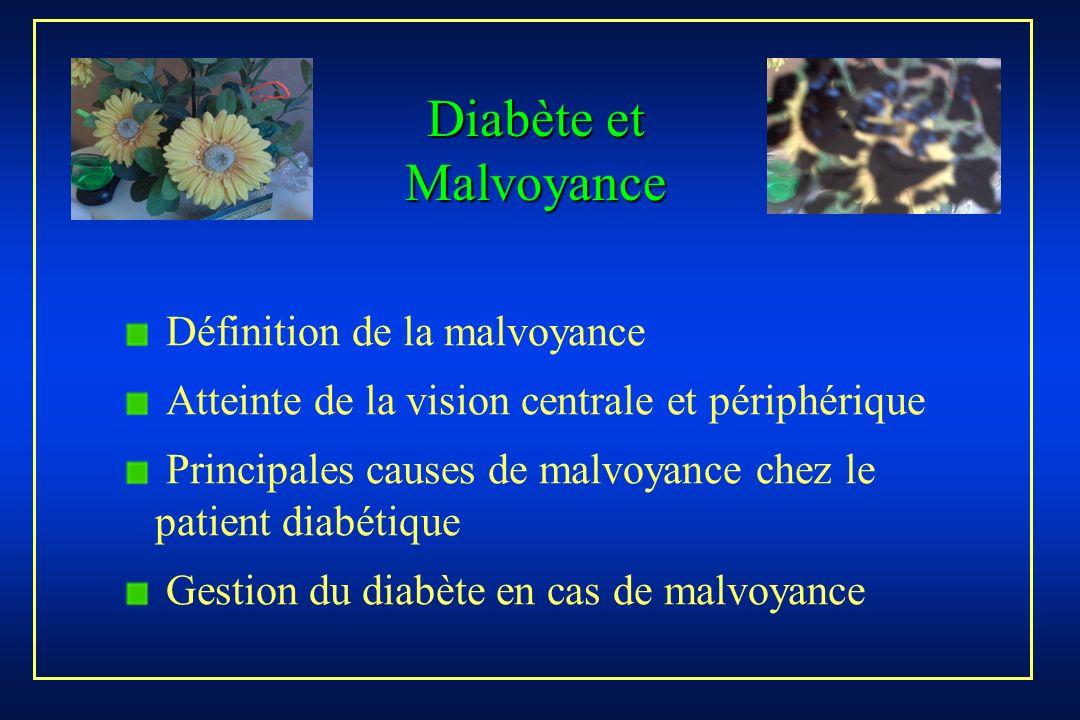 Diabète et Malvoyance Définition de la malvoyance Atteinte de la vision centrale et périphérique Principales causes de malvoyance chez le patient diab