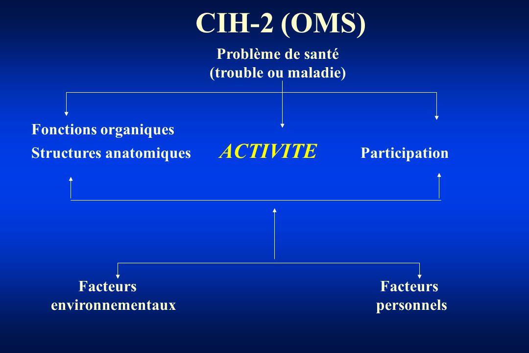 CIH-2 (OMS) Problème de santé (trouble ou maladie) Fonctions organiques Structures anatomiques ACTIVITE Participation Facteurs environnementaux person