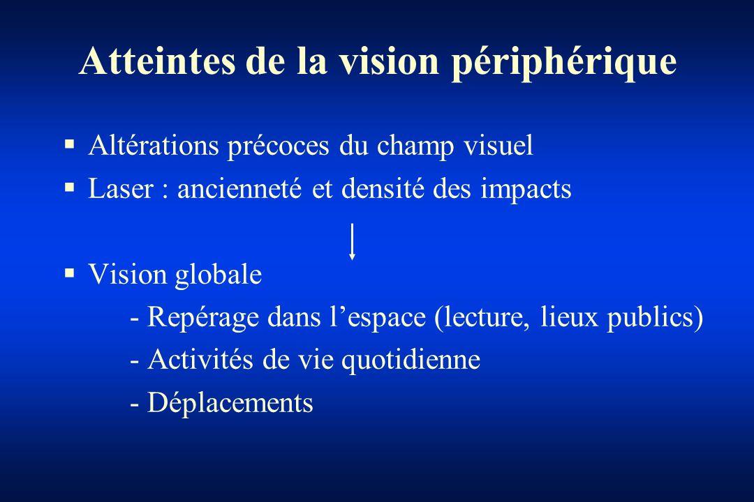 Atteintes de la vision périphérique Altérations précoces du champ visuel Laser : ancienneté et densité des impacts Vision globale - Repérage dans lesp