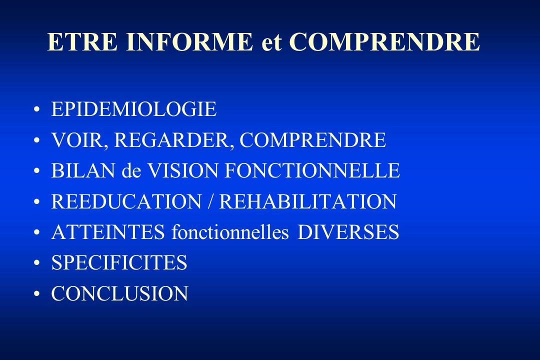 ETRE INFORME et COMPRENDRE EPIDEMIOLOGIE VOIR, REGARDER, COMPRENDRE BILAN de VISION FONCTIONNELLE REEDUCATION / REHABILITATION ATTEINTES fonctionnelle