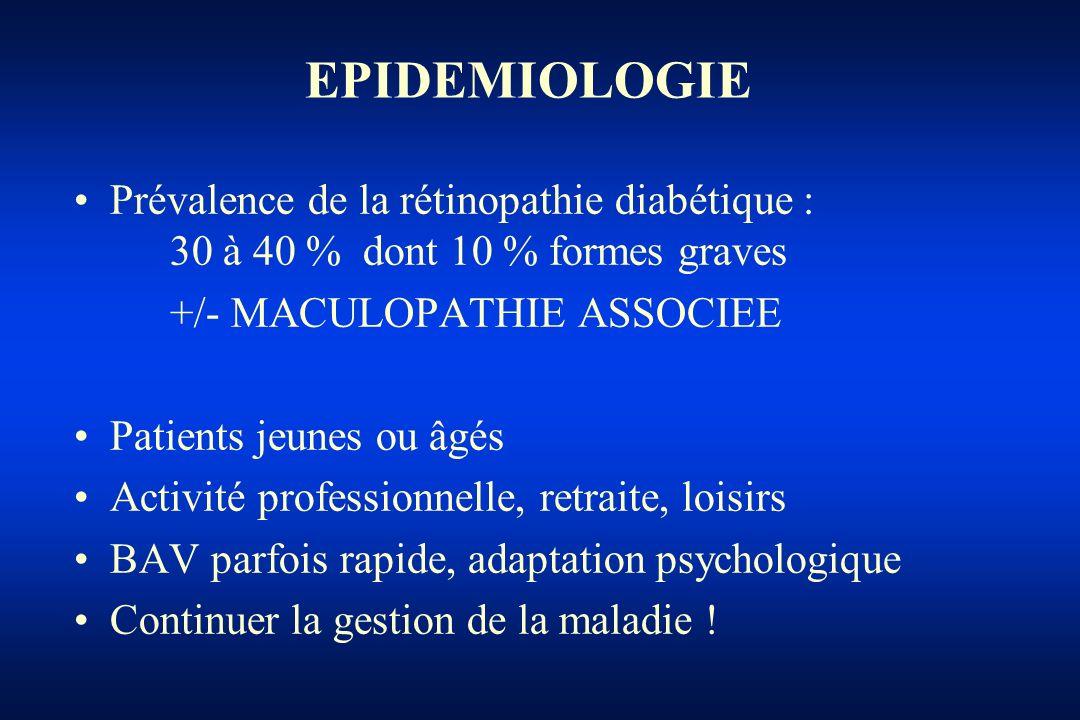 EPIDEMIOLOGIE Prévalence de la rétinopathie diabétique : 30 à 40 % dont 10 % formes graves +/- MACULOPATHIE ASSOCIEE Patients jeunes ou âgés Activité