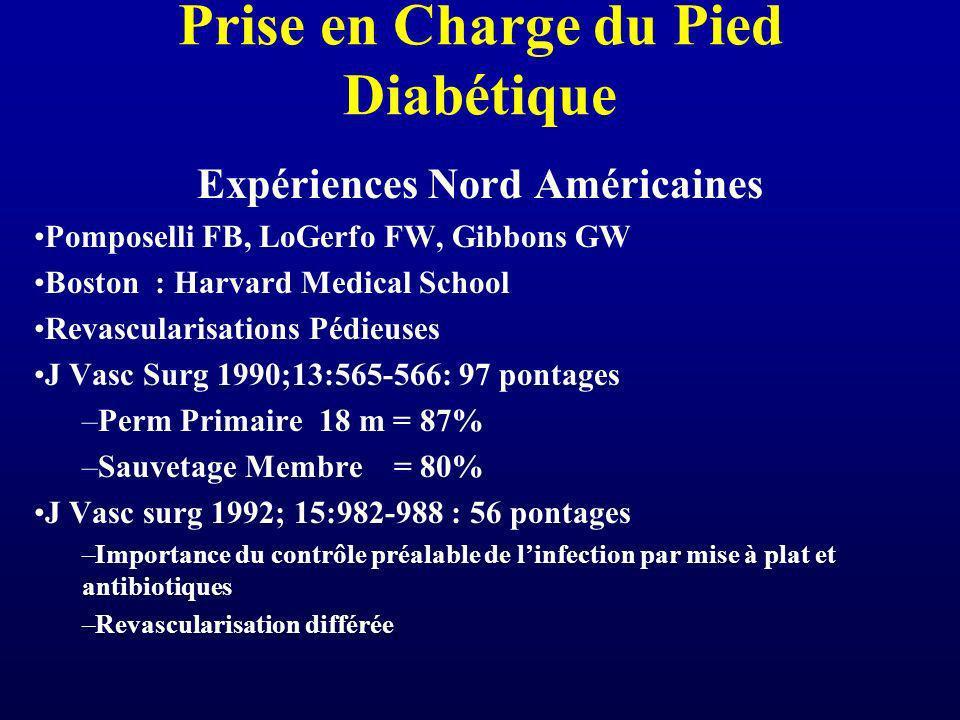 Prise en Charge du Pied Diabétique Expériences Nord Américaines Pomposelli FB, LoGerfo FW, Gibbons GW Boston : Harvard Medical School Revascularisatio