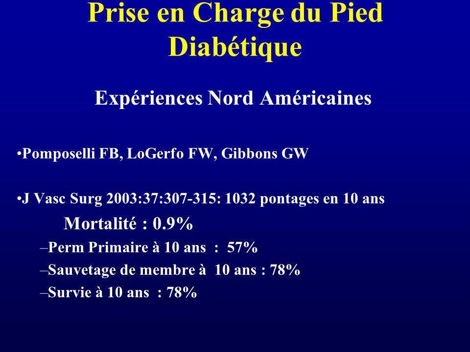 Prise en Charge du Pied Diabétique Expériences Nord Américaines Pomposelli FB, LoGerfo FW, Gibbons GW J Vasc Surg 2003:37:307-315: 1032 pontages en 10