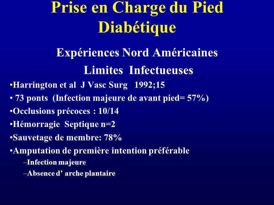 Prise en Charge du Pied Diabétique Expériences Nord Américaines Limites Infectueuses Harrington et al J Vasc Surg 1992;15 73 ponts (Infection majeure