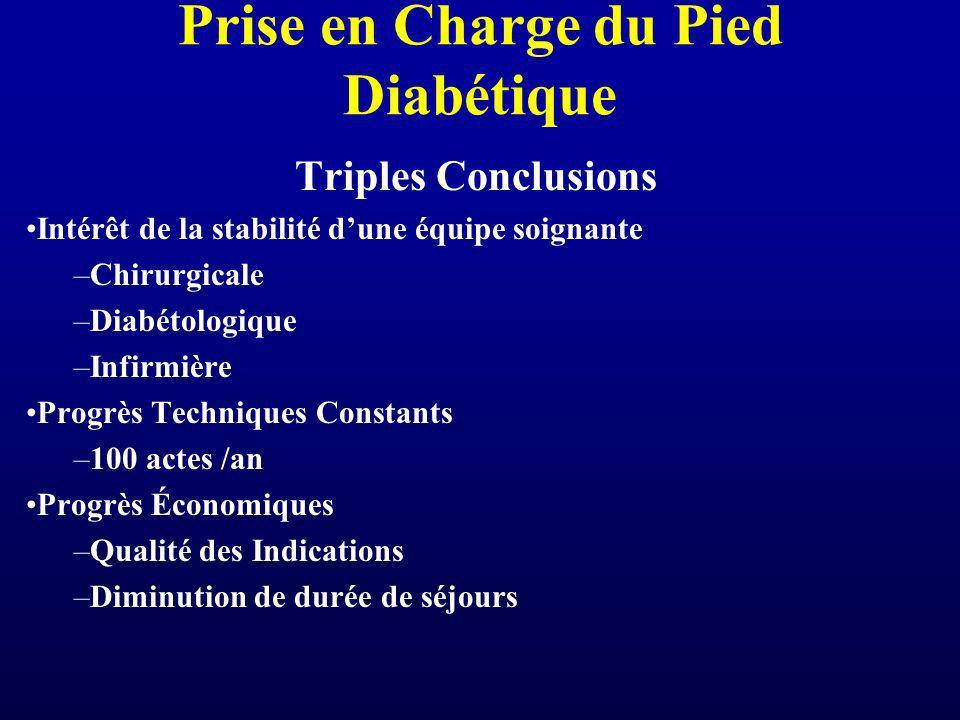 Prise en Charge du Pied Diabétique Triples Conclusions Intérêt de la stabilité dune équipe soignante –Chirurgicale –Diabétologique –Infirmière Progrès
