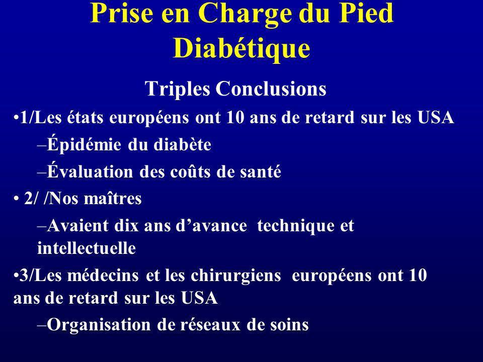 Prise en Charge du Pied Diabétique Triples Conclusions 1/Les états européens ont 10 ans de retard sur les USA –Épidémie du diabète –Évaluation des coû
