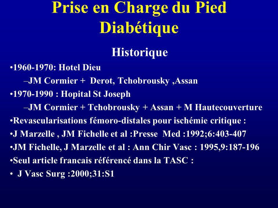 Prise en Charge du Pied Diabétique Historique 1960-1970: Hotel Dieu –JM Cormier + Derot, Tchobrousky,Assan 1970-1990 : Hopital St Joseph –JM Cormier +