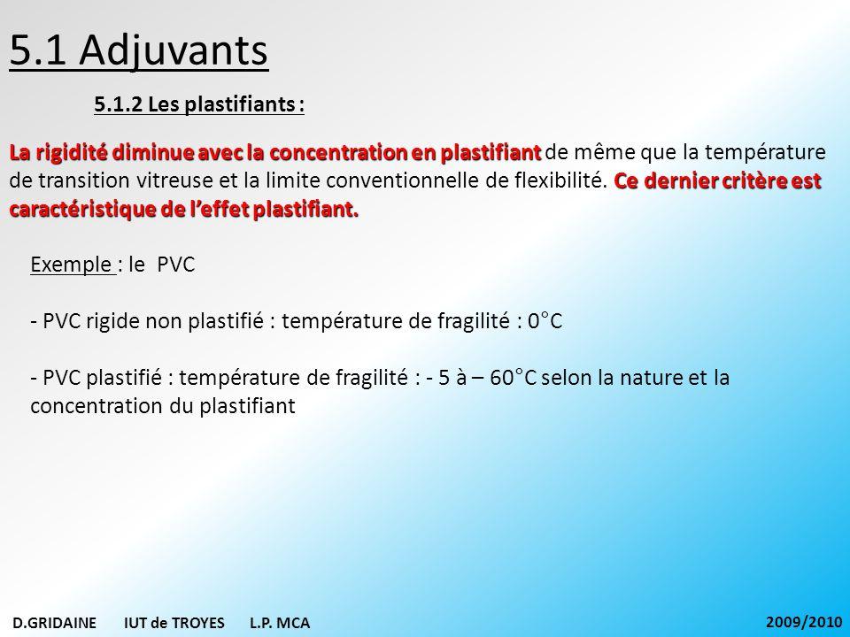 5.1 Adjuvants 5.1.2 Les plastifiants : La rigidité diminue avec la concentration en plastifiant Ce dernier critère est caractéristique de leffet plast