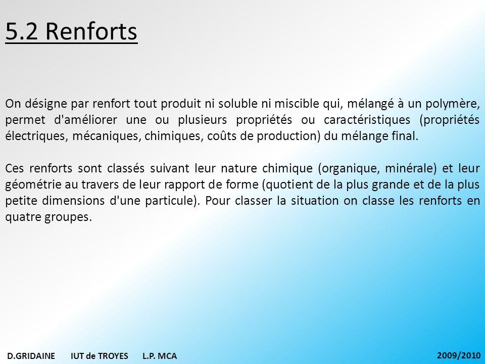 5.2 Renforts On désigne par renfort tout produit ni soluble ni miscible qui, mélangé à un polymère, permet d'améliorer une ou plusieurs propriétés ou