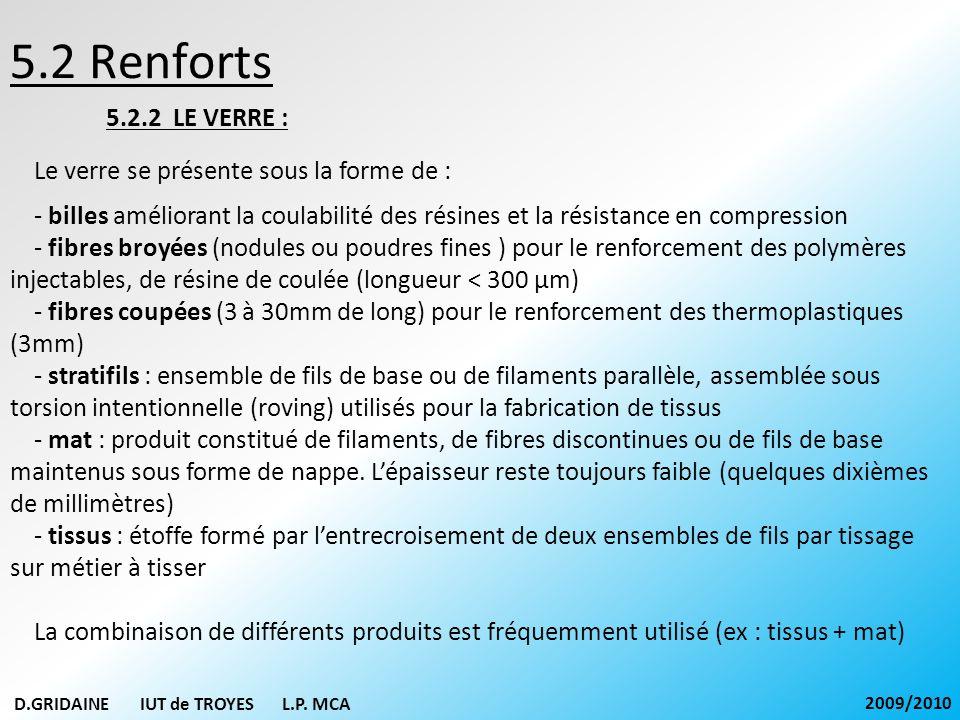 5.2 Renforts 5.2.2 LE VERRE : Le verre se présente sous la forme de : - billes améliorant la coulabilité des résines et la résistance en compression -