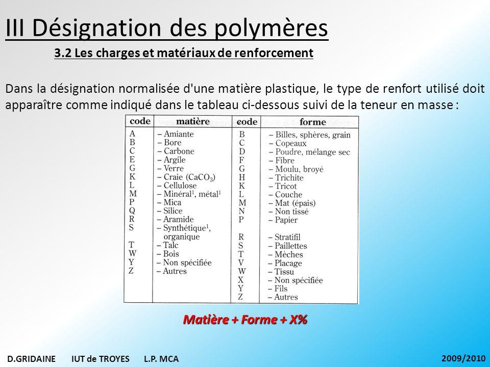 III Désignation des polymères 3.2 Les charges et matériaux de renforcement GF MI Par exemple, le renfort fibre de verre sera désigné par GF, et une poudre minérale par MI.