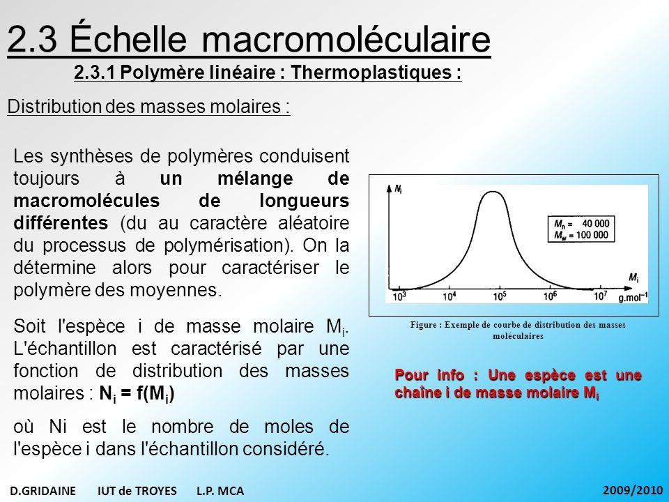 2.3 Échelle macromoléculaire 2.3.1 Polymère linéaire : Thermoplastiques : Figure : Exemple de courbe de distribution des masses moléculaires un mélang