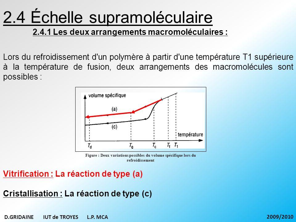 2.4 Échelle supramoléculaire 2.4.1 Les deux arrangements macromoléculaires : Lors du refroidissement d'un polymère à partir d'une température T1 supér