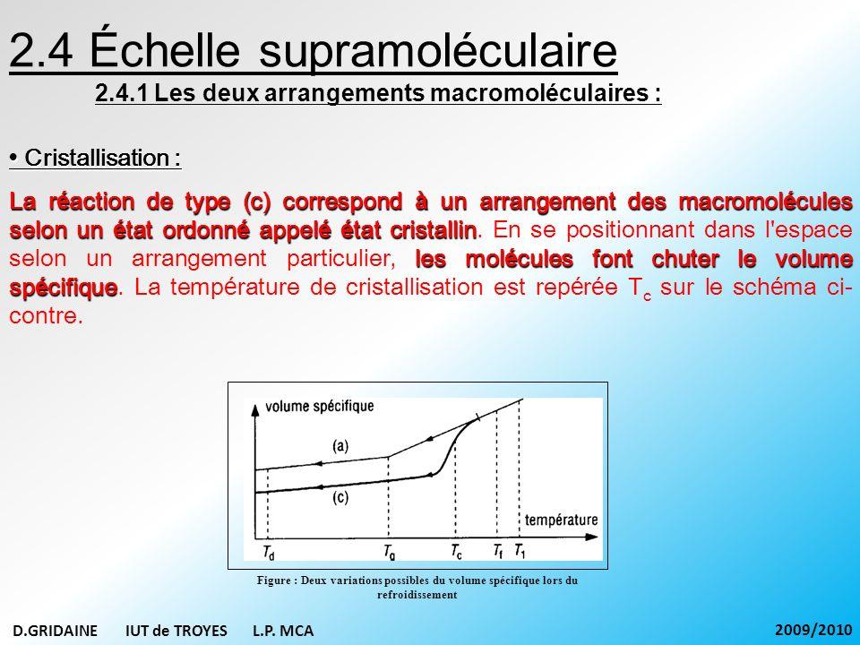 2.4 Échelle supramoléculaire 2.4.1 Les deux arrangements macromoléculaires : Cristallisation : Cristallisation : La r é action de type (c) correspond