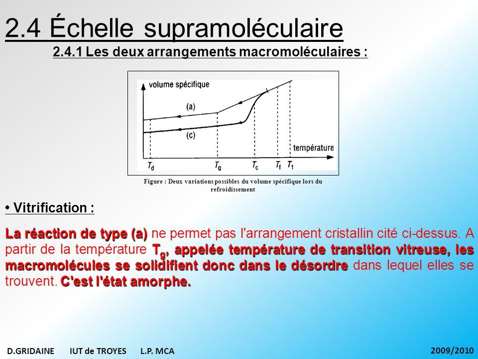 2.4 Échelle supramoléculaire 2.4.1 Les deux arrangements macromoléculaires : Vitrification : Vitrification : La réaction de type (a) T g, appelée temp