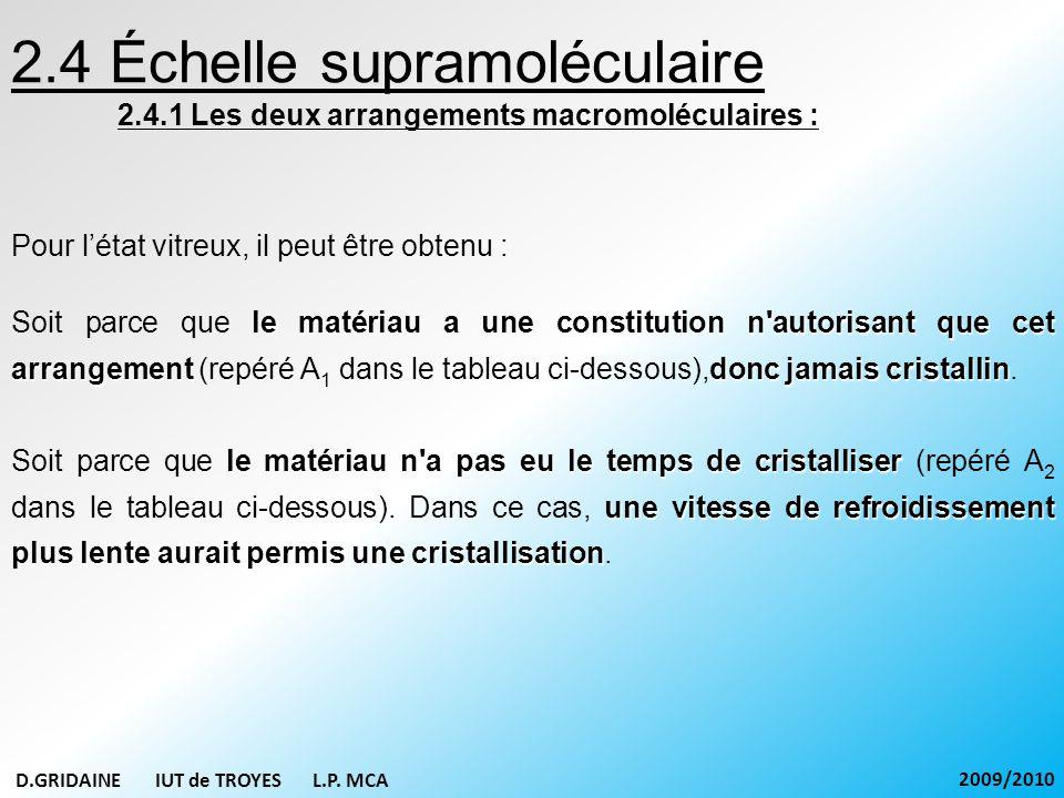 2.4 Échelle supramoléculaire 2.4.1 Les deux arrangements macromoléculaires : Pour létat vitreux, il peut être obtenu : le matériau a une constitution