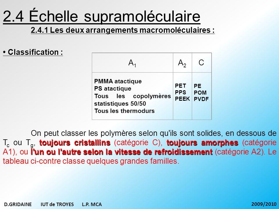 2.4 Échelle supramoléculaire 2.4.1 Les deux arrangements macromoléculaires : Classification : Classification : A1A1 A2A2 C PMMA atactique PS atactique