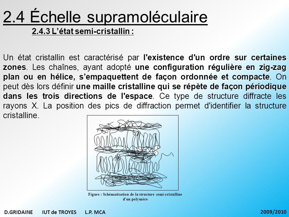2.4 Échelle supramoléculaire 2.4.3 Létat semi-cristallin : l'existence d'un ordre sur certaines zonesune configuration régulière en zig-zag plan ou en