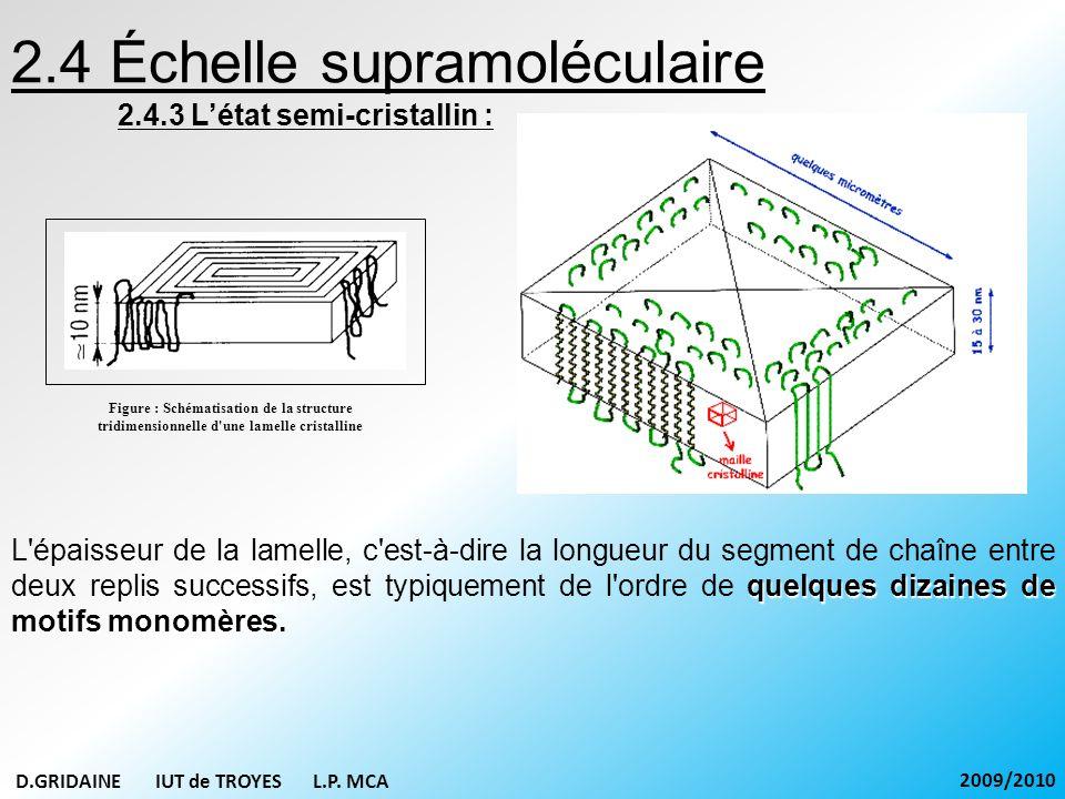 2.4 Échelle supramoléculaire 2.4.3 Létat semi-cristallin : Figure : Schématisation de la structure tridimensionnelle d'une lamelle cristalline quelque