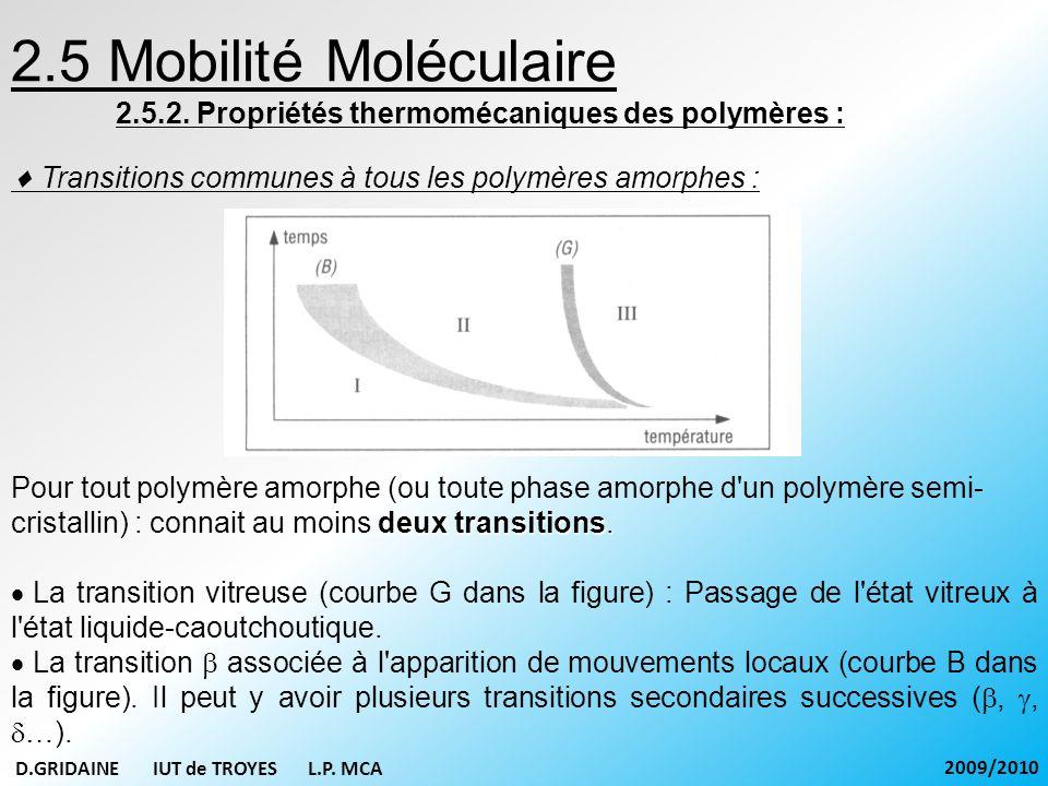 2.5 Mobilité Moléculaire 2.5.2. Propriétés thermomécaniques des polymères : deux transitions. Pour tout polymère amorphe (ou toute phase amorphe d'un
