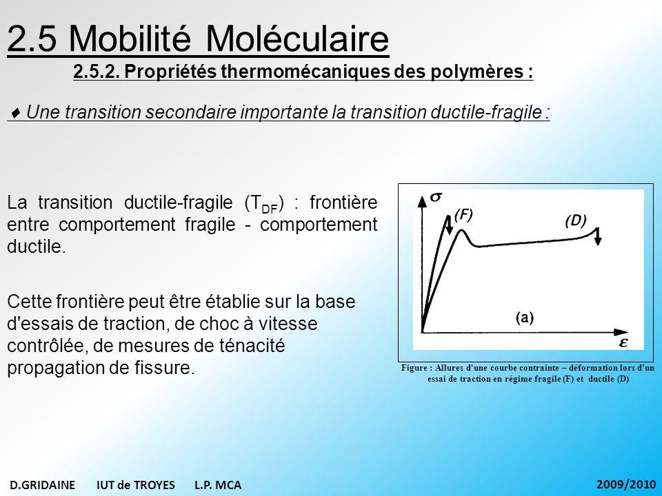 2.5 Mobilité Moléculaire 2.5.2. Propriétés thermomécaniques des polymères : Une transition secondaire importante la transition ductile-fragile : Figur