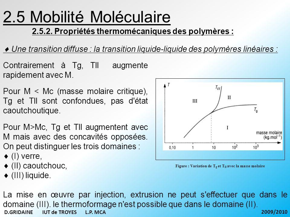 2.5 Mobilité Moléculaire 2.5.2. Propriétés thermomécaniques des polymères : Une transition diffuse : la transition liquide-liquide des polymères linéa