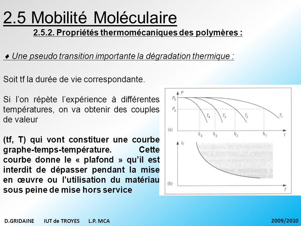 2.5 Mobilité Moléculaire 2.5.2. Propriétés thermomécaniques des polymères : Une pseudo transition importante la dégradation thermique : Soit tf la dur